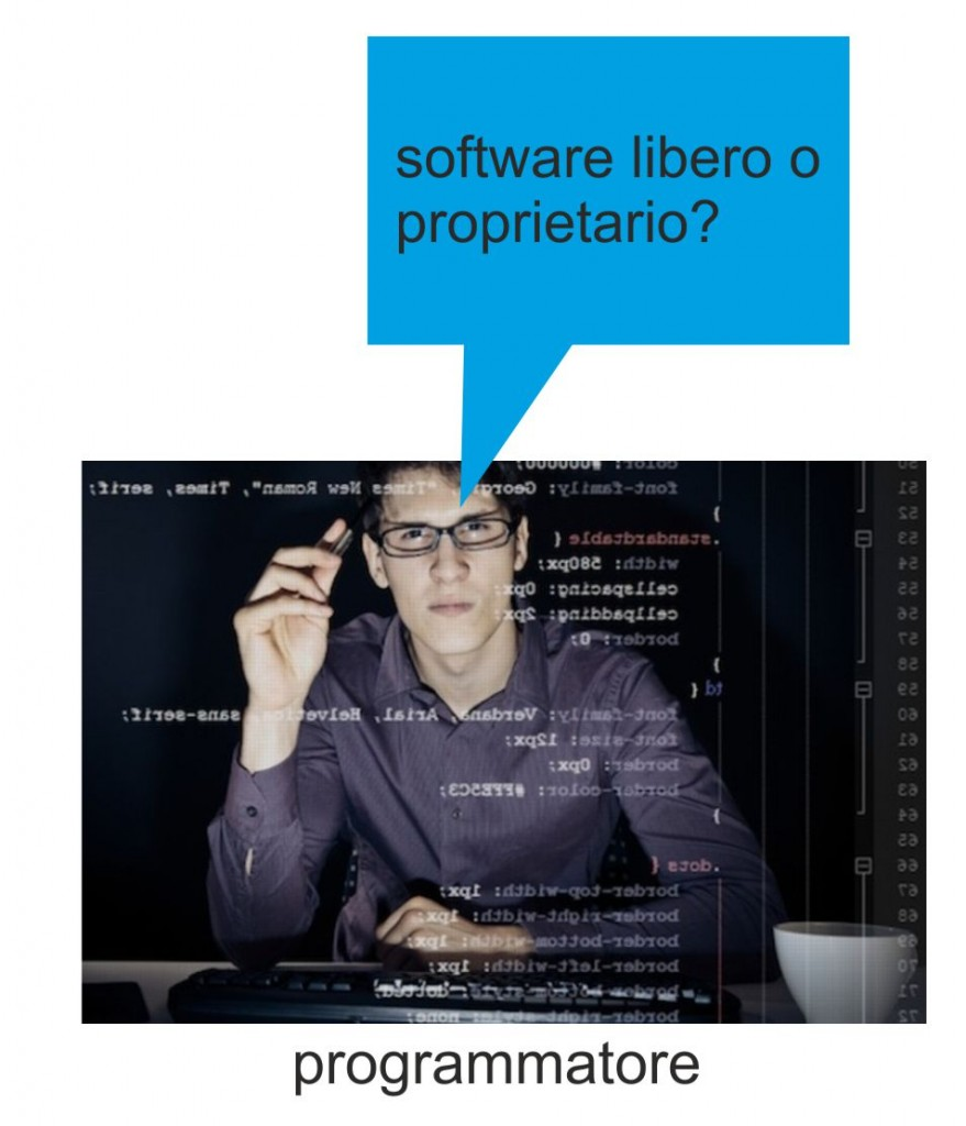 software libero